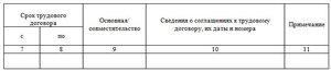 Изображение - Срок хранения трудовых договоров srok_hraneniya_trudovyh